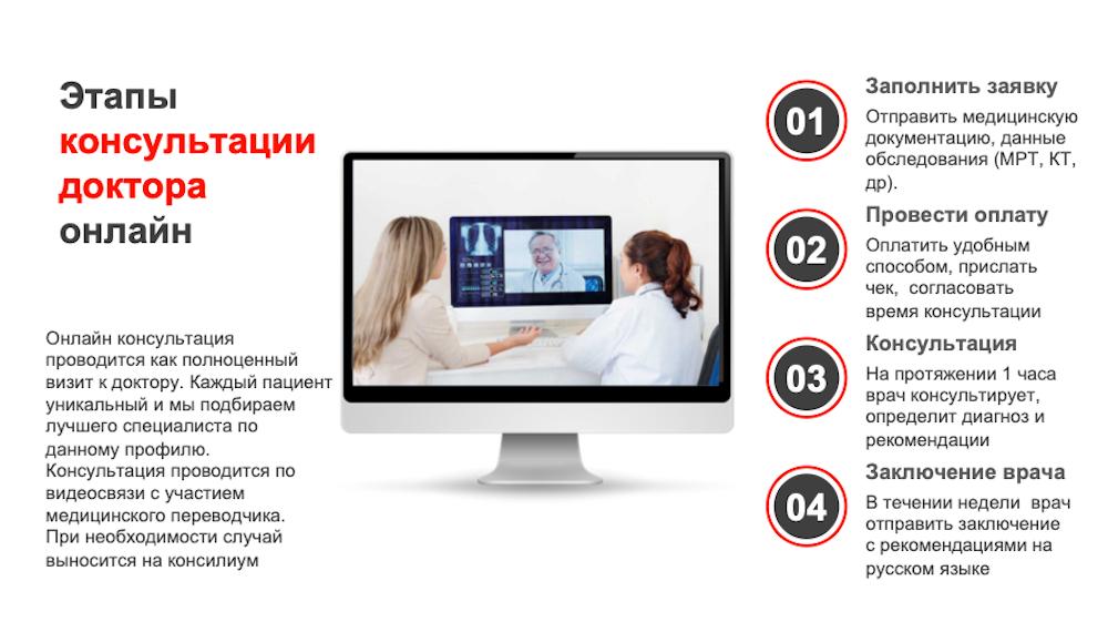 Консультация онколога в Испании онлайн